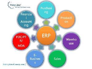 Benefits Of Erp Implementation, 421 Trivia Complex, Natubhai Cir, Abhishek Colony, Vadiwadi, Vadodara, Vadodara, Software & Web Development :: Computer