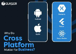 Cross-platform Mobile App Development,, A/6, First Floor, Safal Profitaire, Corporate Rd, Opp. Hotel Ramada, Prahlad Nagar, Ahmedabad, Ahmedabad, Software & Web Development :: Computer