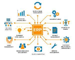 Konnect ERP, 3rd Floor, S.S.Towers, 9/1A.10 , Palaniswamy Naidu Colony, Nehru Nagar East, Kalappatti Main Road, Civil Aerodrome, Coimbatore, Coimbatore, Software & Web Development :: Computer