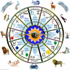 LOVE Vashikaran Specialist Baba Ji +91-9914703222, India, Ajmer, Rajasthan, Vaastu :: Astrology